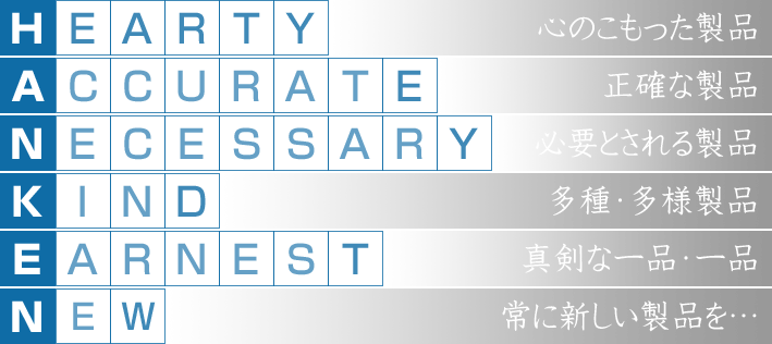 HEARTY…心のこもった製品 、ACCURATE…正確な製品、NECESSARY…必要とされる製品、KIND…多種・多様製品、EARNEST…真剣な一品・一品、NEW…常に新しい製品を